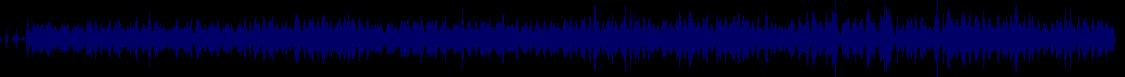waveform of track #71943