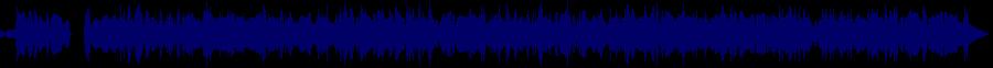 waveform of track #71945