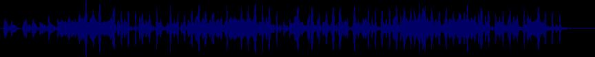 waveform of track #71947