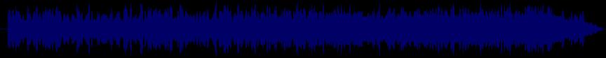 waveform of track #71964