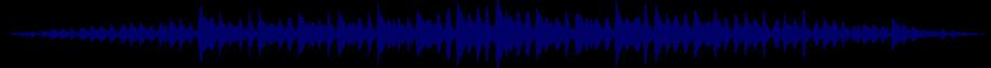 waveform of track #71968