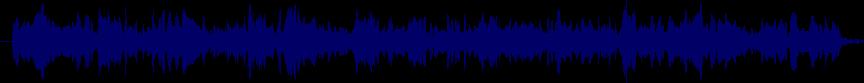 waveform of track #71980