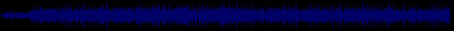 waveform of track #72033