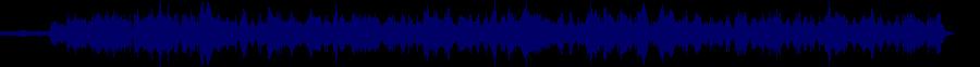 waveform of track #72043