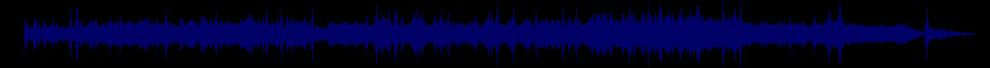 waveform of track #72059