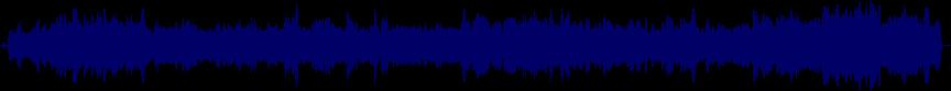 waveform of track #72118