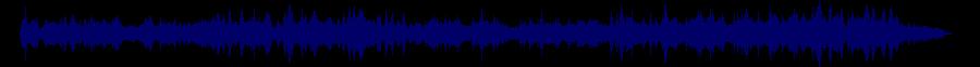 waveform of track #72123