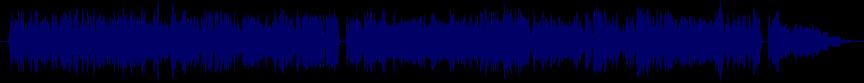 waveform of track #72168