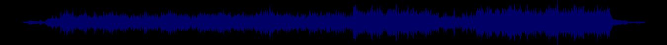 waveform of track #72171