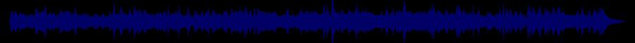 waveform of track #72181
