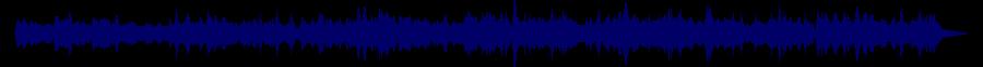 waveform of track #72184