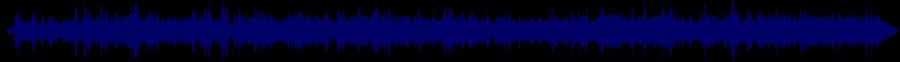 waveform of track #72189