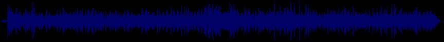 waveform of track #72191
