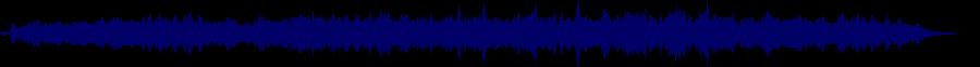 waveform of track #72197