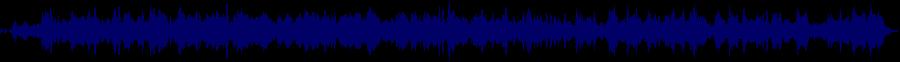 waveform of track #72206