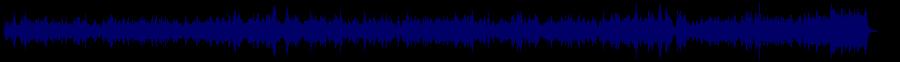waveform of track #72222