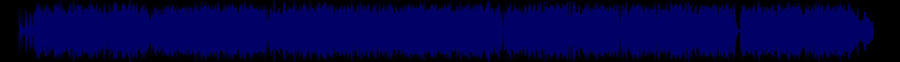 waveform of track #72223