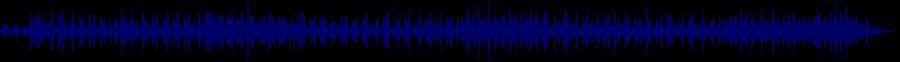 waveform of track #72248