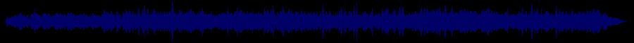 waveform of track #72262