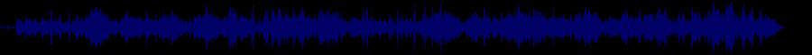 waveform of track #72285