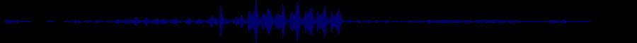 waveform of track #72317