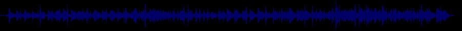 waveform of track #72322