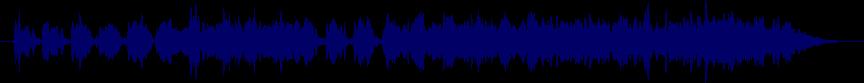 waveform of track #72326