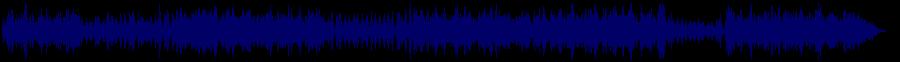 waveform of track #72347