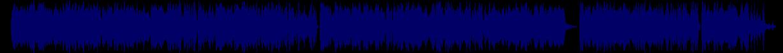 waveform of track #72365