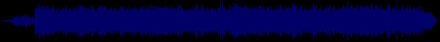 waveform of track #72382