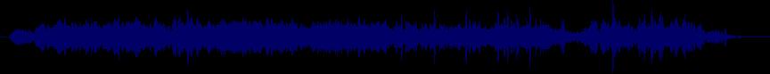 waveform of track #72406