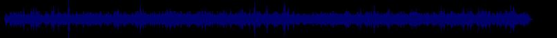 waveform of track #72487
