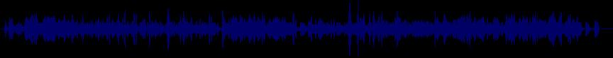 waveform of track #72522