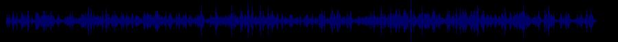 waveform of track #72532