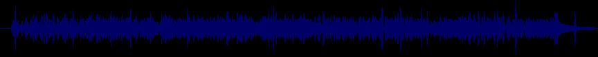 waveform of track #72648
