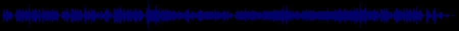 waveform of track #72667