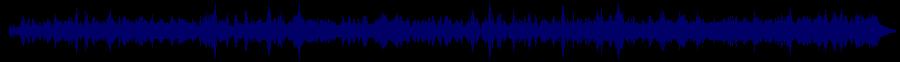 waveform of track #72681