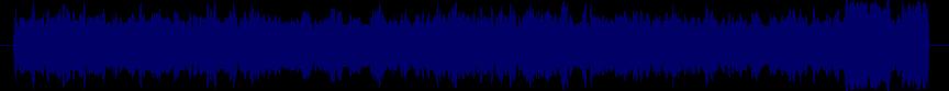 waveform of track #72687