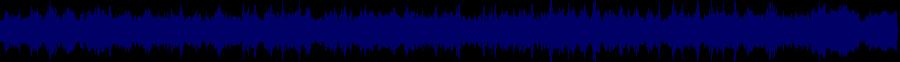 waveform of track #72701