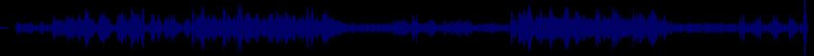 waveform of track #72702