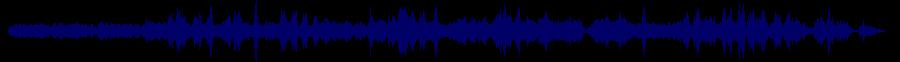 waveform of track #72752