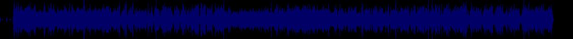 waveform of track #72787