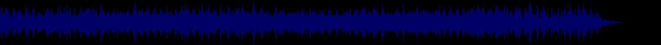 waveform of track #72844