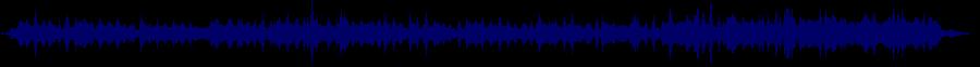 waveform of track #72868