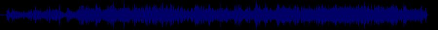 waveform of track #72895