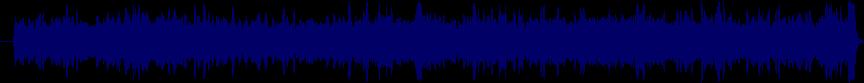 waveform of track #72906