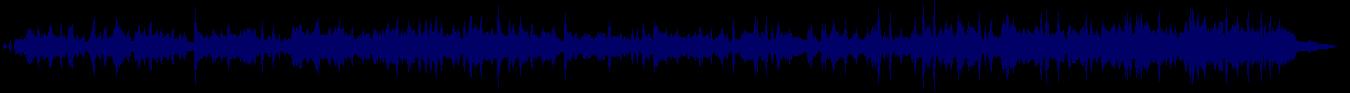 waveform of track #72919