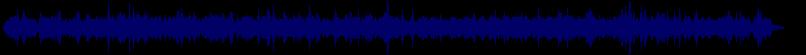 waveform of track #72936