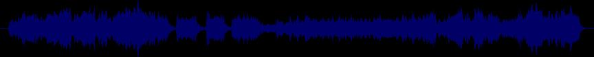 waveform of track #72939