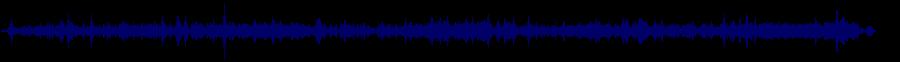 waveform of track #72964